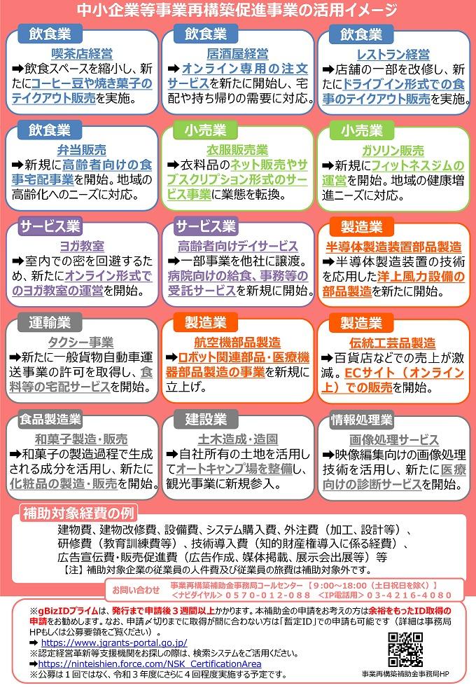 jigyo_saikoutiku02